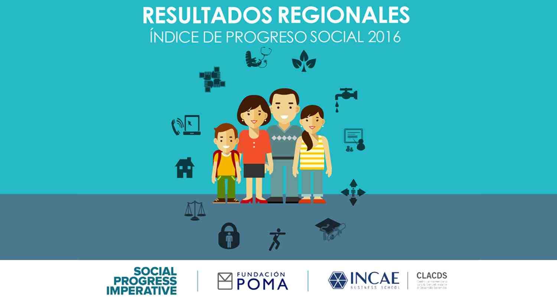 Chile, Costa Rica y Uruguay lideran Progreso Social de la región