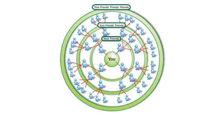 Networking a la INCAE